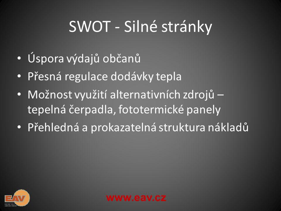 SWOT - Silné stránky Úspora výdajů občanů Přesná regulace dodávky tepla Možnost využití alternativních zdrojů – tepelná čerpadla, fototermické panely Přehledná a prokazatelná struktura nákladů 32 www.eav.cz