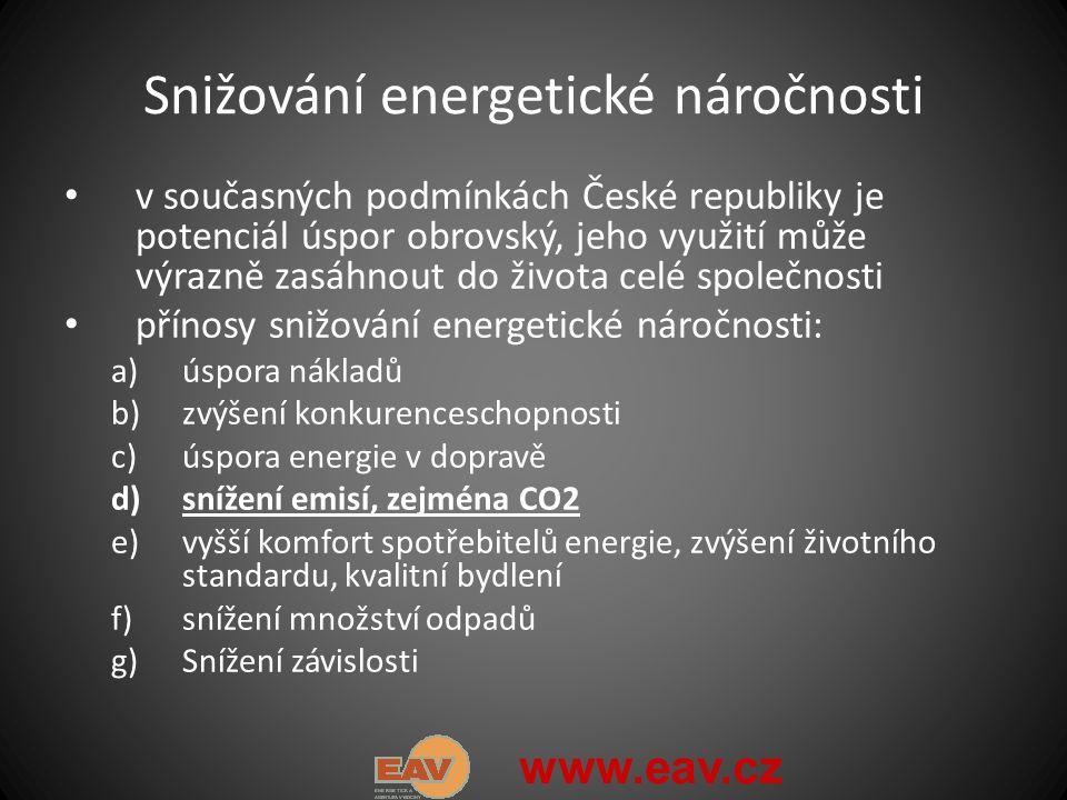 Udržitelná energetika Udržitelnost -energetická (zdroje, technologie) -Ekologická (emise, hluk, zábor půdy…) -Ekonomická (konkurenceschopná, podpora…) -Sociální – sociálně akceptovatelná 27.9.201610 www.eav.cz