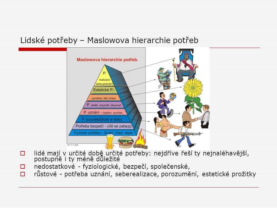 Lidské potřeby – Maslowova hierarchie potřeb  lidé mají v určité době určité potřeby: nejdříve řeší ty nejnaléhavější, postupně i ty méně důležité  nedostatkové - fyziologické, bezpečí, společenské,  růstové - potřeba uznání, seberealizace, porozumění, estetické prožitky