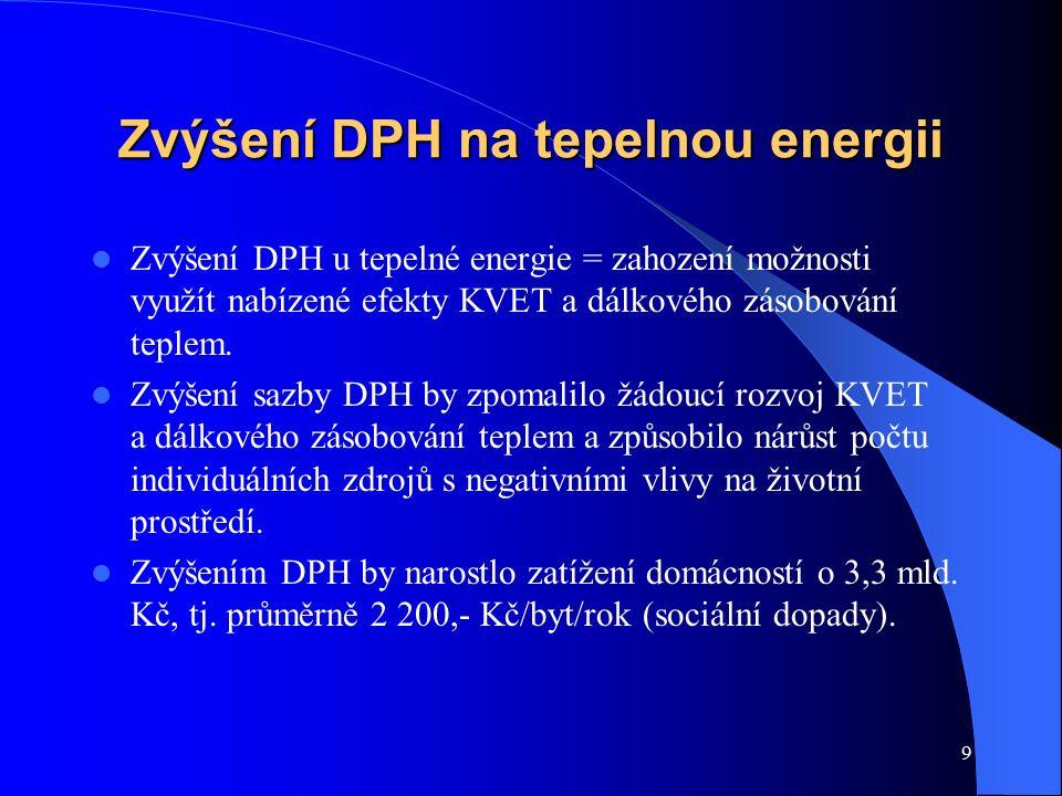 9 Zvýšení DPH na tepelnou energii Zvýšení DPH u tepelné energie = zahození možnosti využít nabízené efekty KVET a dálkového zásobování teplem. Zvýšení