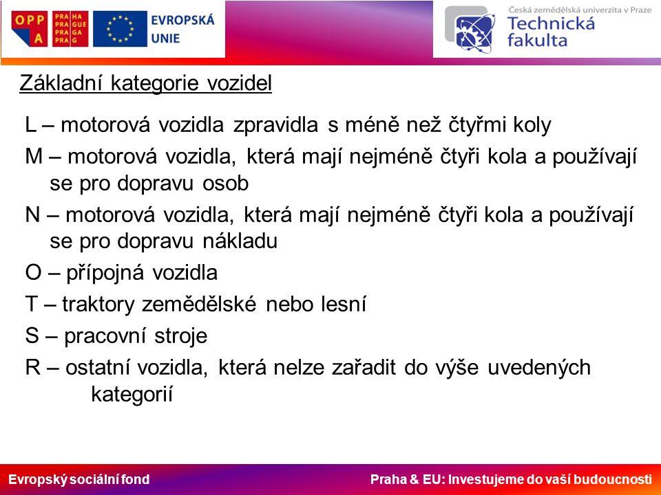 Evropský sociální fond Praha & EU: Investujeme do vaší budoucnosti Základní kategorie vozidel L – motorová vozidla zpravidla s méně než čtyřmi koly M – motorová vozidla, která mají nejméně čtyři kola a používají se pro dopravu osob N – motorová vozidla, která mají nejméně čtyři kola a používají se pro dopravu nákladu O – přípojná vozidla T – traktory zemědělské nebo lesní S – pracovní stroje R – ostatní vozidla, která nelze zařadit do výše uvedených kategorií