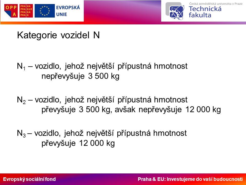 Evropský sociální fond Praha & EU: Investujeme do vaší budoucnosti Kategorie vozidel N N 1 – vozidlo, jehož největší přípustná hmotnost nepřevyšuje 3 500 kg N 2 – vozidlo, jehož největší přípustná hmotnost převyšuje 3 500 kg, avšak nepřevyšuje 12 000 kg N 3 – vozidlo, jehož největší přípustná hmotnost převyšuje 12 000 kg