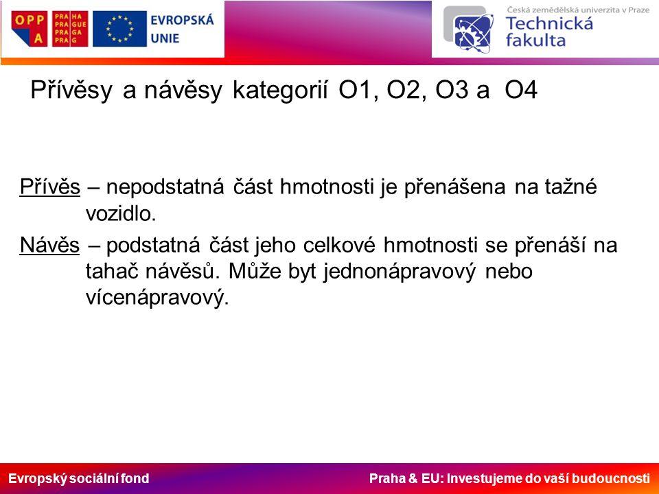 Evropský sociální fond Praha & EU: Investujeme do vaší budoucnosti Přívěsy a návěsy kategorií O1, O2, O3 a O4 Přívěs – nepodstatná část hmotnosti je přenášena na tažné vozidlo.