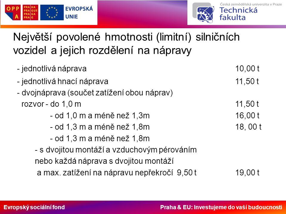 Evropský sociální fond Praha & EU: Investujeme do vaší budoucnosti Největší povolené hmotnosti (limitní) silničních vozidel a jejich rozdělení na nápravy - jednotlivá náprava10,00 t - jednotlivá hnací náprava11,50 t - dvojnáprava (součet zatížení obou náprav) rozvor - do 1,0 m 11,50 t - od 1,0 m a méně než 1,3m16,00 t - od 1,3 m a méně než 1,8m 18, 00 t - od 1,3 m a méně než 1,8m - s dvojitou montáží a vzduchovým pérováním nebo každá náprava s dvojitou montáží a max.