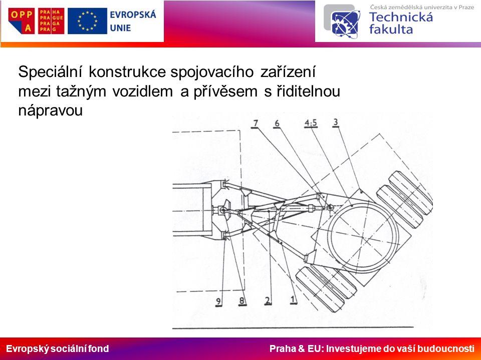Evropský sociální fond Praha & EU: Investujeme do vaší budoucnosti Speciální konstrukce spojovacího zařízení mezi tažným vozidlem a přívěsem s řiditelnou nápravou