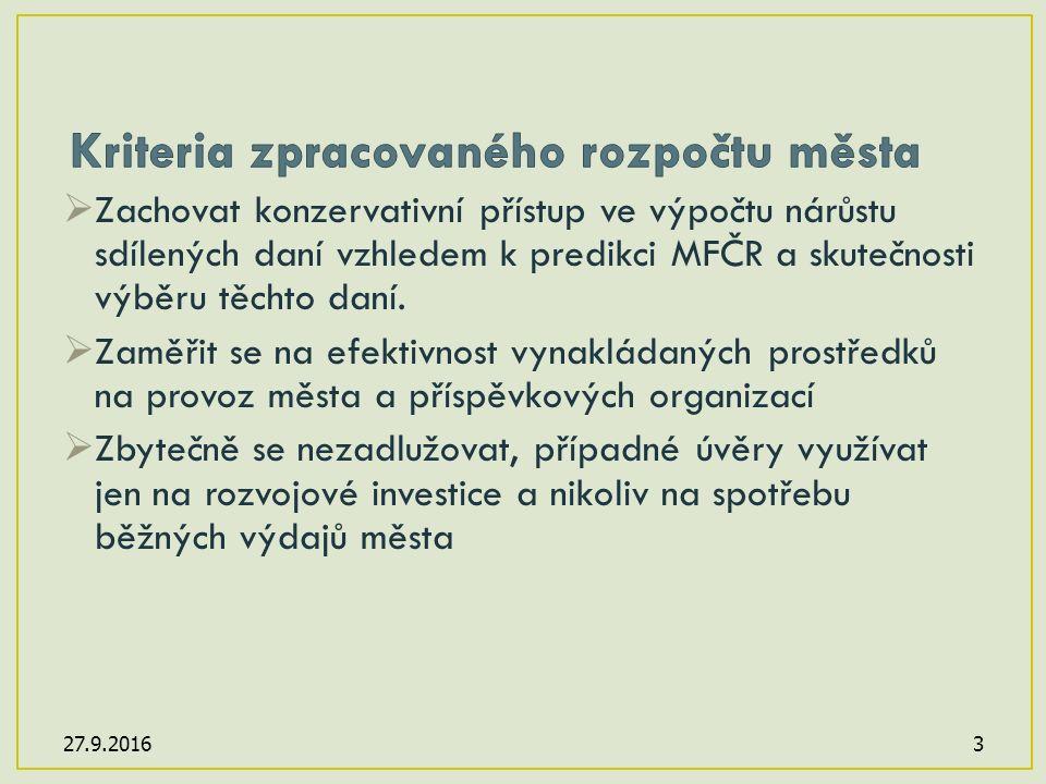 Rozpočtové příjmy  Předpoklad příjmů z daní je zpracován na základě vyhlášky č.