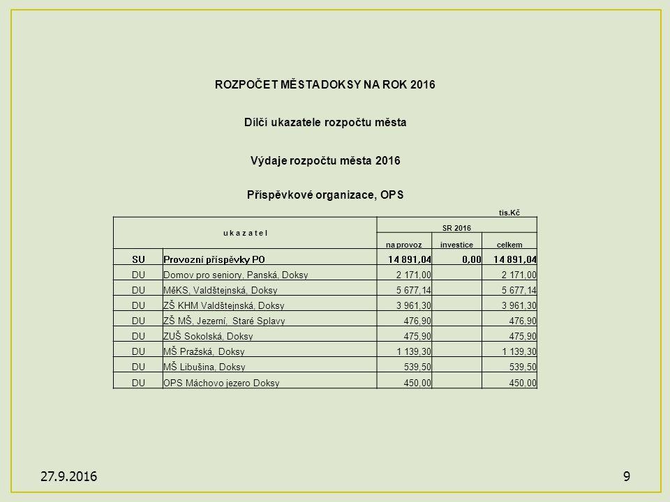 Sociální fond – vyrovnaný rozpočet ve výši příjmů a výdajů 526 tis.