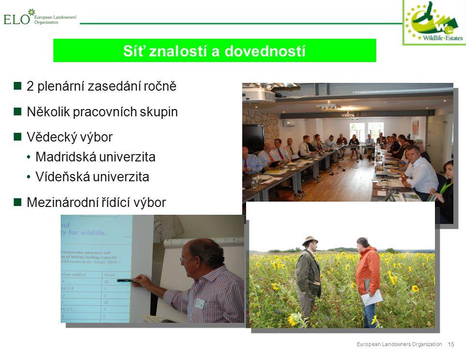 European Landowners Organization 15 2 plenární zasedání ročně Několik pracovních skupin Vědecký výbor Madridská univerzita Vídeňská univerzita Mezinárodní řídící výbor Síť znalostí a dovedností