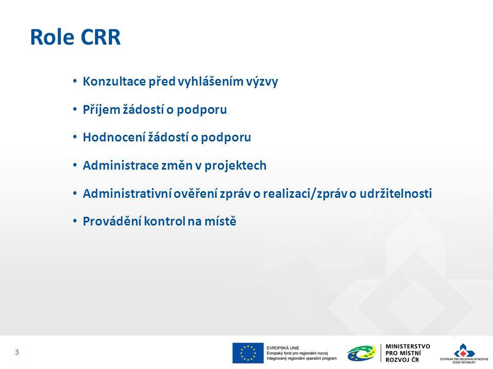 Konzultace před vyhlášením výzvy Příjem žádostí o podporu Hodnocení žádostí o podporu Administrace změn v projektech Administrativní ověření zpráv o realizaci/zpráv o udržitelnosti Provádění kontrol na místě Role CRR 3