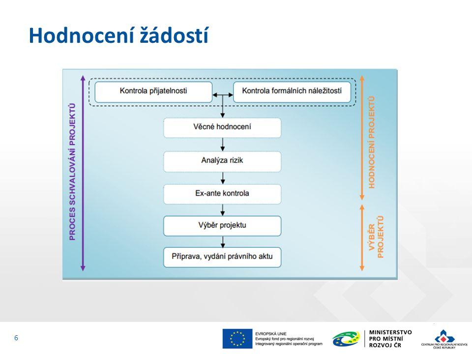 Projekt s vazbou na schválenou strategii Koordinovaného přístupu k sociálně vyloučeným lokalitám je v souladu s cíli této strategie.