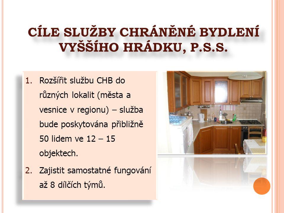 CÍLE SLUŽBY CHRÁNĚNÉ BYDLENÍ VYŠŠÍHO HRÁDKU, P.S.S.