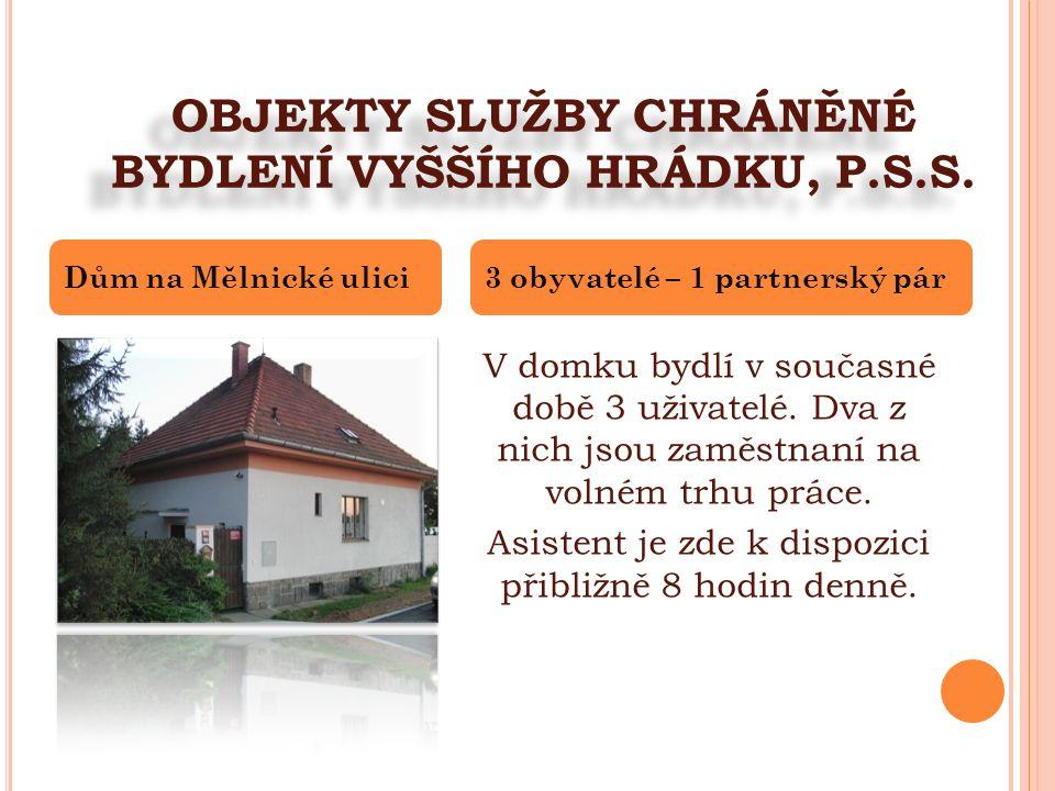 OBJEKTY SLUŽBY CHRÁNĚNÉ BYDLENÍ VYŠŠÍHO HRÁDKU, P.S.S. Dům na Mělnické ulici3 obyvatelé – 1 partnerský pár V domku bydlí v současné době 3 uživatelé.