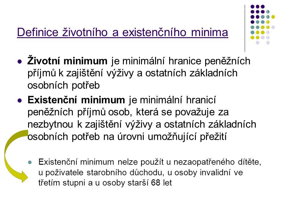 Využití životního a existenčního minima především v zákoně č.