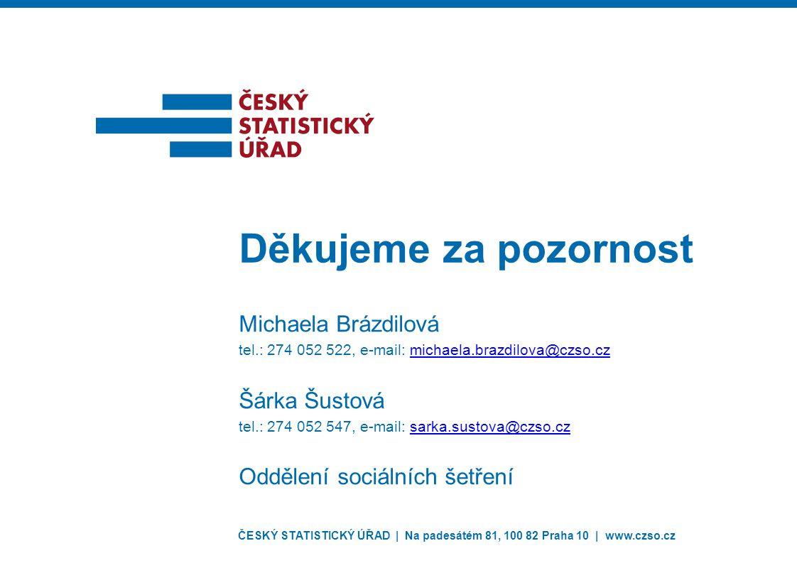 ČESKÝ STATISTICKÝ ÚŘAD | Na padesátém 81, 100 82 Praha 10 | www.czso.cz Děkujeme za pozornost Michaela Brázdilová tel.: 274 052 522, e-mail: michaela.brazdilova@czso.czmichaela.brazdilova@czso.cz Šárka Šustová tel.: 274 052 547, e-mail: sarka.sustova@czso.czsarka.sustova@czso.cz Oddělení sociálních šetření