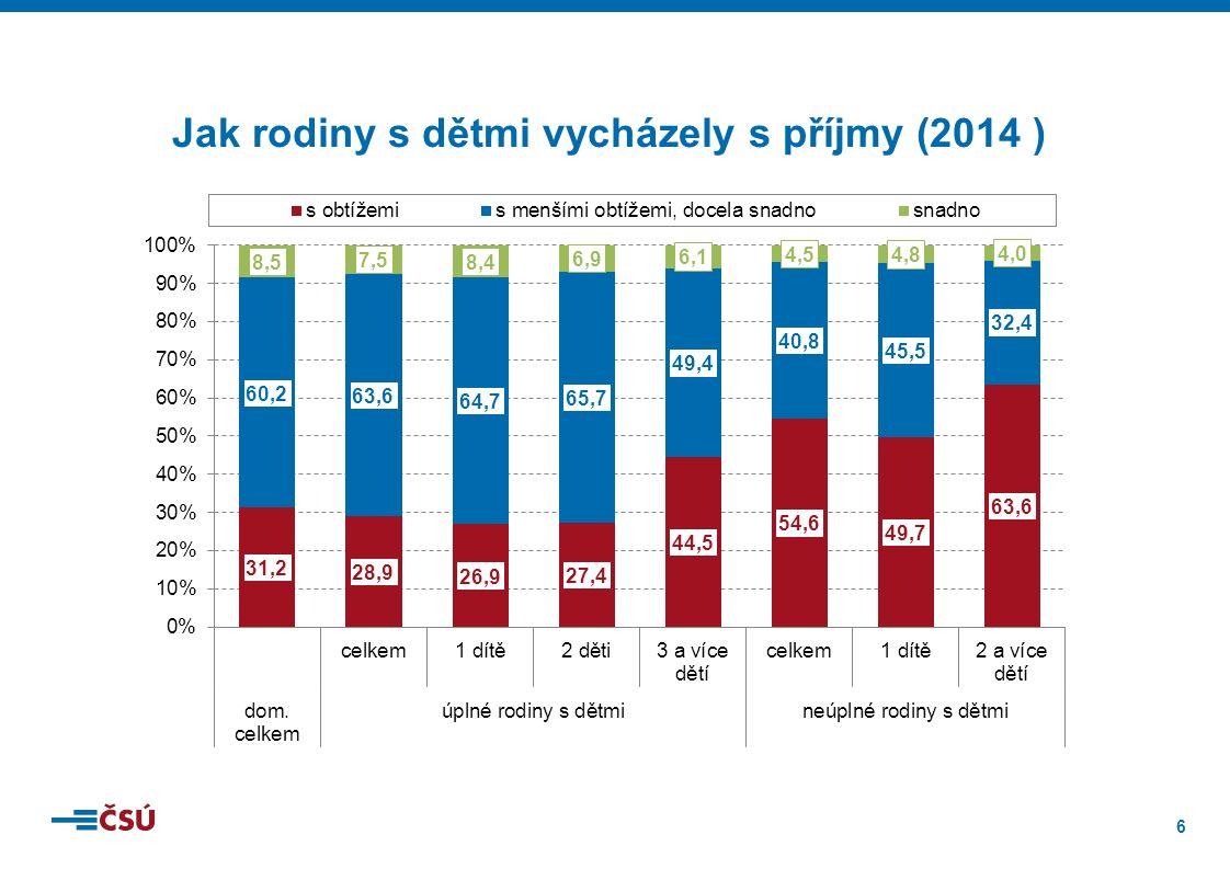 6 Jak rodiny s dětmi vycházely s příjmy (2014 )