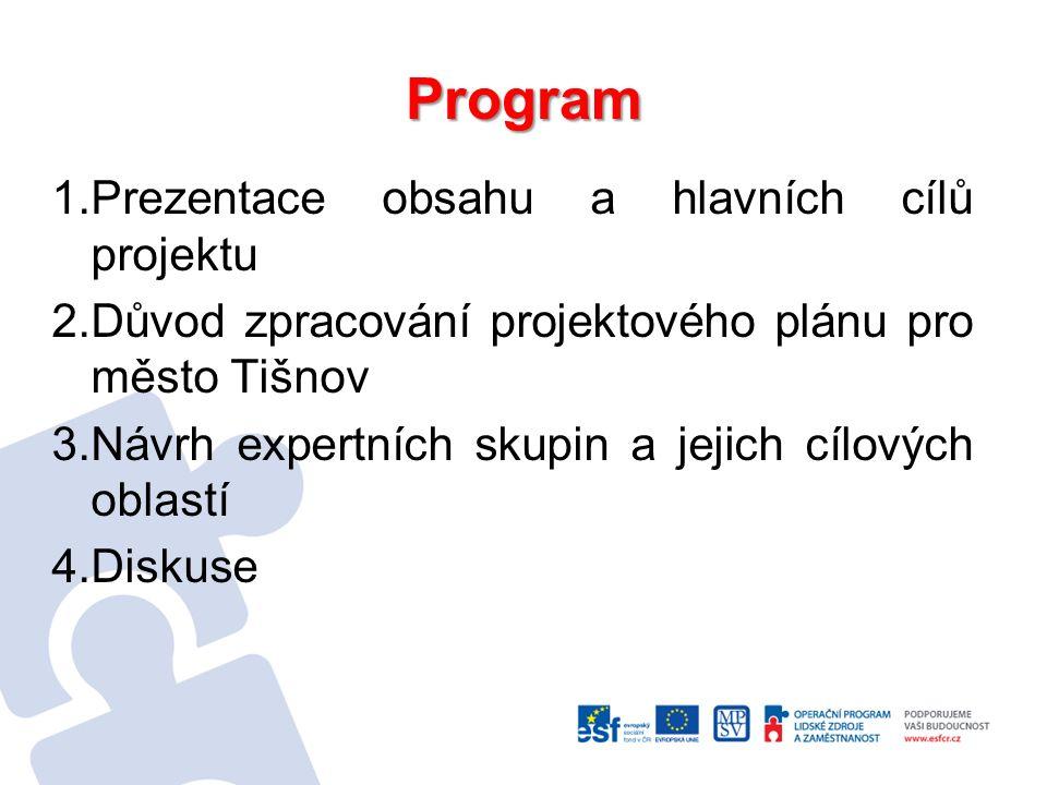 Projekt byl zpracován a schválen na základě výzvy pro předkládání grantových projektů v rámci Operačního programu Lidské zdroje a zaměstnanost pod č.