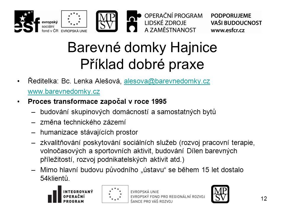 Barevné domky Hajnice Příklad dobré praxe Ředitelka: Bc.
