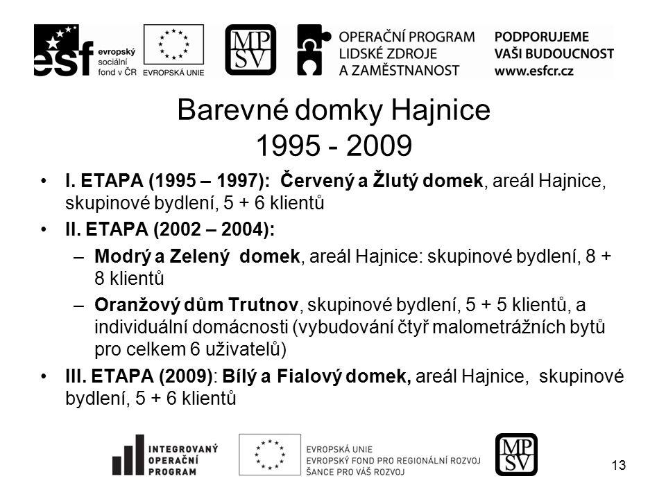 Barevné domky Hajnice 1995 - 2009 I. ETAPA (1995 – 1997): Červený a Žlutý domek, areál Hajnice, skupinové bydlení, 5 + 6 klientů II. ETAPA (2002 – 200
