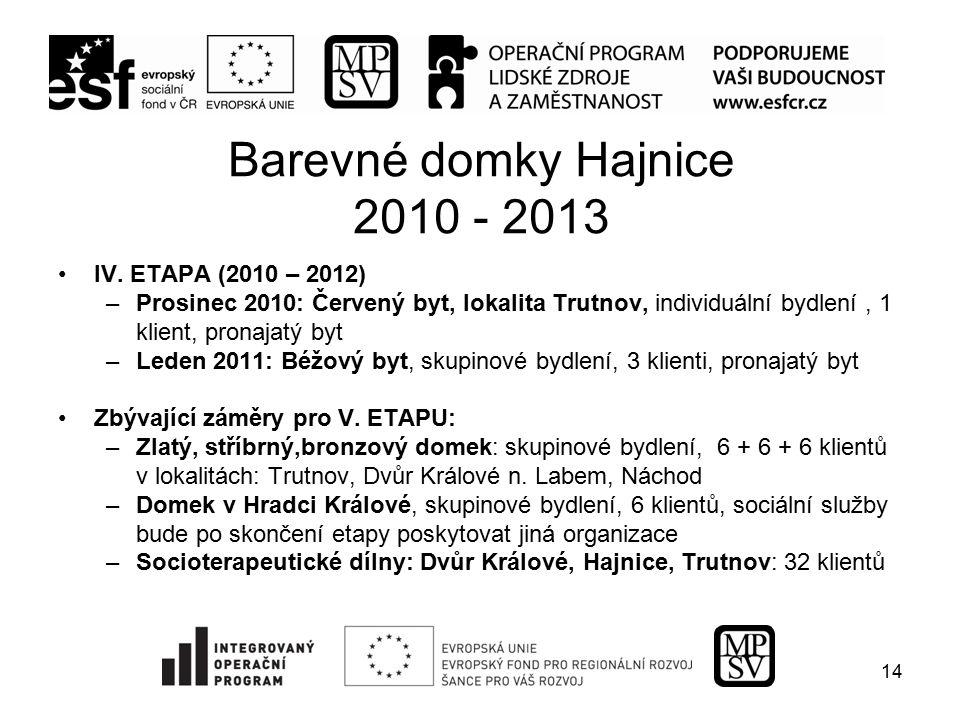 Barevné domky Hajnice 2010 - 2013 IV. ETAPA (2010 – 2012) –Prosinec 2010: Červený byt, lokalita Trutnov, individuální bydlení, 1 klient, pronajatý byt