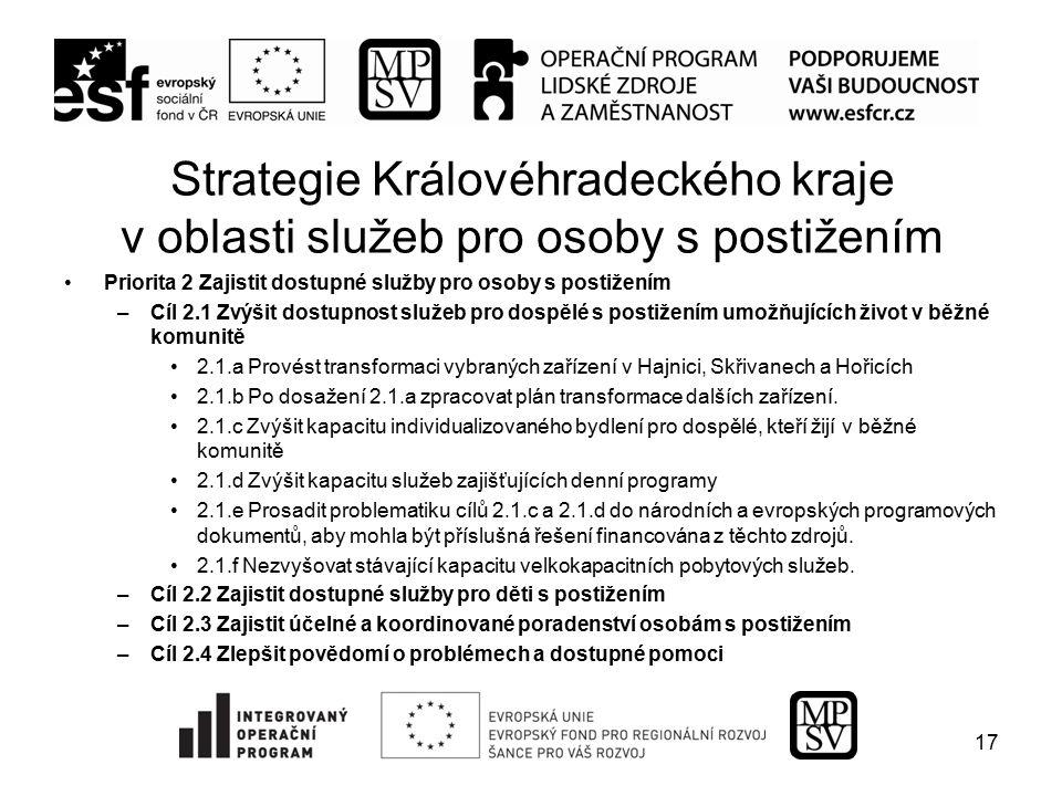 Strategie Královéhradeckého kraje v oblasti služeb pro osoby s postižením Priorita 2 Zajistit dostupné služby pro osoby s postižením –Cíl 2.1 Zvýšit d
