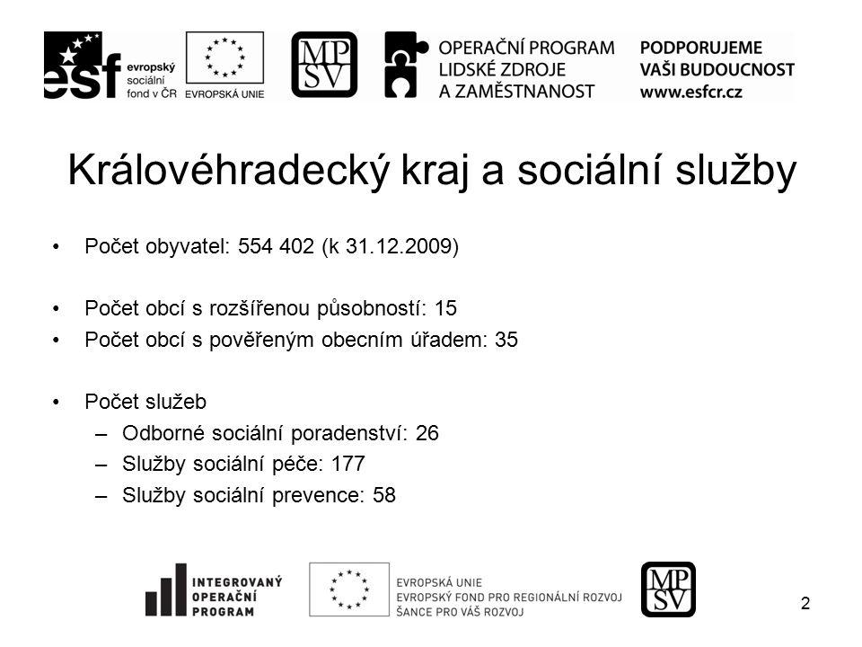 2 Královéhradecký kraj a sociální služby Počet obyvatel: 554 402 (k 31.12.2009) Počet obcí s rozšířenou působností: 15 Počet obcí s pověřeným obecním