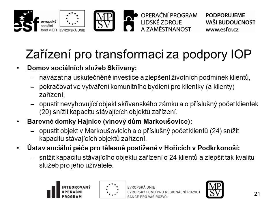 Zařízení pro transformaci za podpory IOP Domov sociálních služeb Skřivany: –navázat na uskutečněné investice a zlepšení životních podmínek klientů, –p