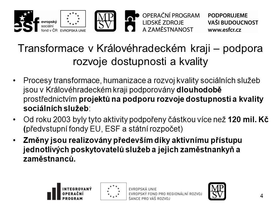 Transformace v Královéhradeckém kraji – podpora rozvoje dostupnosti a kvality Procesy transformace, humanizace a rozvoj kvality sociálních služeb jsou