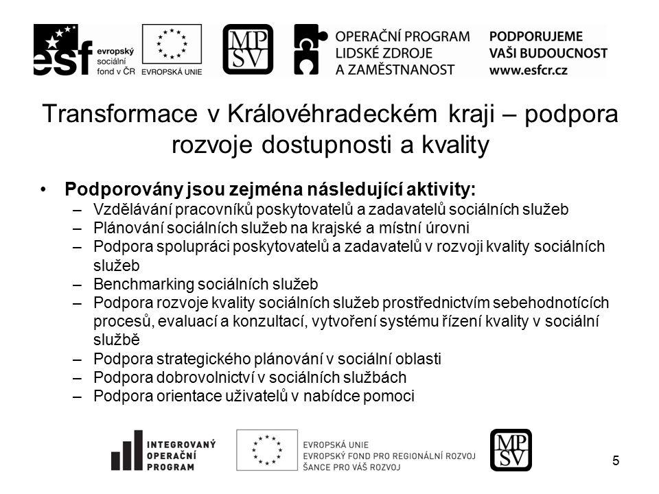 Transformace v Královéhradeckém kraji – podpora rozvoje dostupnosti a kvality Podporovány jsou zejména následující aktivity: –Vzdělávání pracovníků po