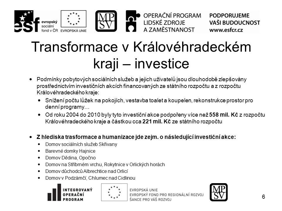 Transformace v Královéhradeckém kraji – investice Podmínky pobytových sociálních služeb a jejich uživatelů jsou dlouhodobě zlepšovány prostřednictvím