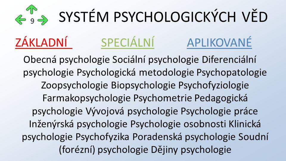 SYSTÉM PSYCHOLOGICKÝCH VĚD Obecná psychologie Sociální psychologie Diferenciální psychologie Psychologická metodologie Psychopatologie Zoopsychologie Biopsychologie Psychofyziologie Farmakopsychologie Psychometrie Pedagogická psychologie Vývojová psychologie Psychologie práce Inženýrská psychologie Psychologie osobnosti Klinická psychologie Psychofyzika Poradenská psychologie Soudní (forézní) psychologie Dějiny psychologie 9 ZÁKLADNÍSPECIÁLNÍAPLIKOVANÉ