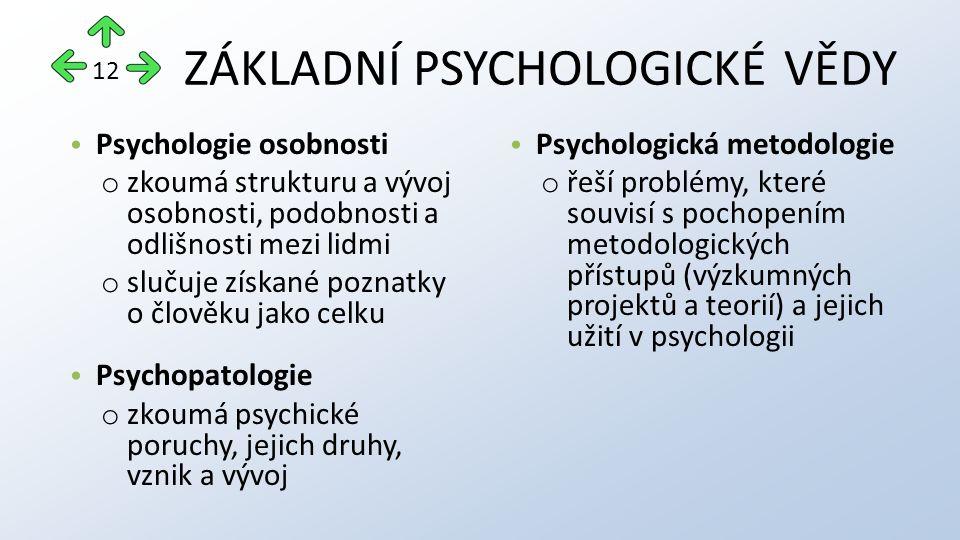 ZÁKLADNÍ PSYCHOLOGICKÉ VĚDY Psychologie osobnosti o zkoumá strukturu a vývoj osobnosti, podobnosti a odlišnosti mezi lidmi o slučuje získané poznatky o člověku jako celku Psychopatologie o zkoumá psychické poruchy, jejich druhy, vznik a vývoj Psychologická metodologie o řeší problémy, které souvisí s pochopením metodologických přístupů (výzkumných projektů a teorií) a jejich užití v psychologii 12