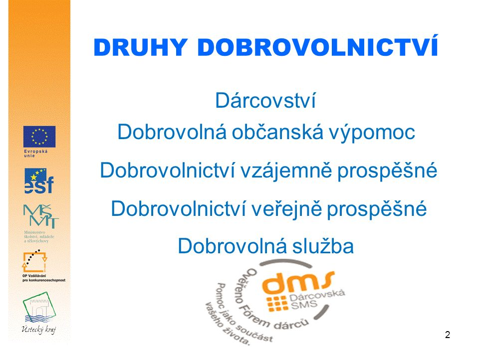 2 DRUHY DOBROVOLNICTVÍ Dárcovství Dobrovolná občanská výpomoc Dobrovolnictví vzájemně prospěšné Dobrovolnictví veřejně prospěšné Dobrovolná služba