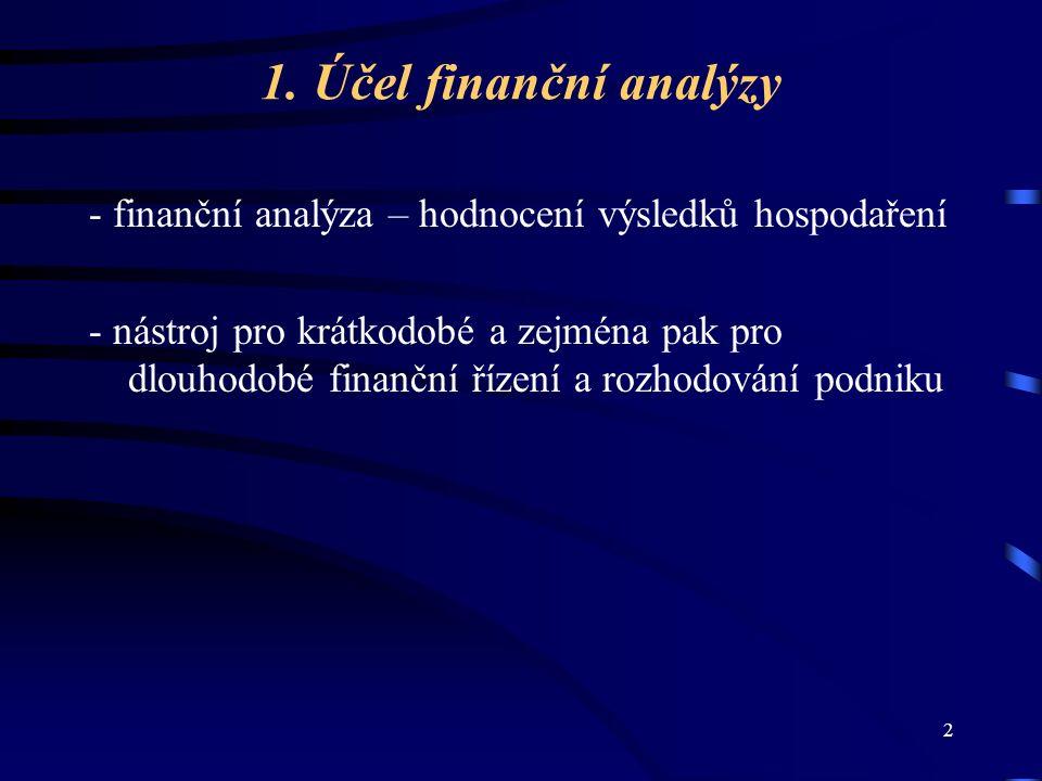 2 1. Účel finanční analýzy - finanční analýza – hodnocení výsledků hospodaření - nástroj pro krátkodobé a zejména pak pro dlouhodobé finanční řízení a