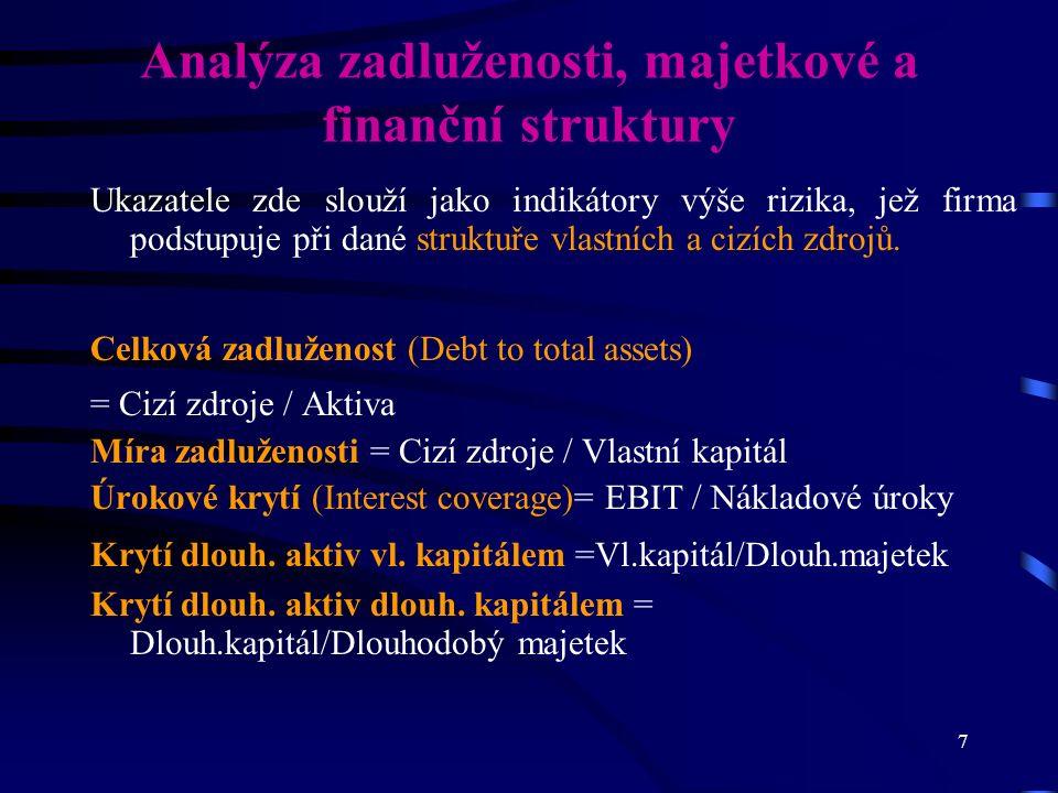 7 Analýza zadluženosti, majetkové a finanční struktury Ukazatele zde slouží jako indikátory výše rizika, jež firma podstupuje při dané struktuře vlastních a cizích zdrojů.