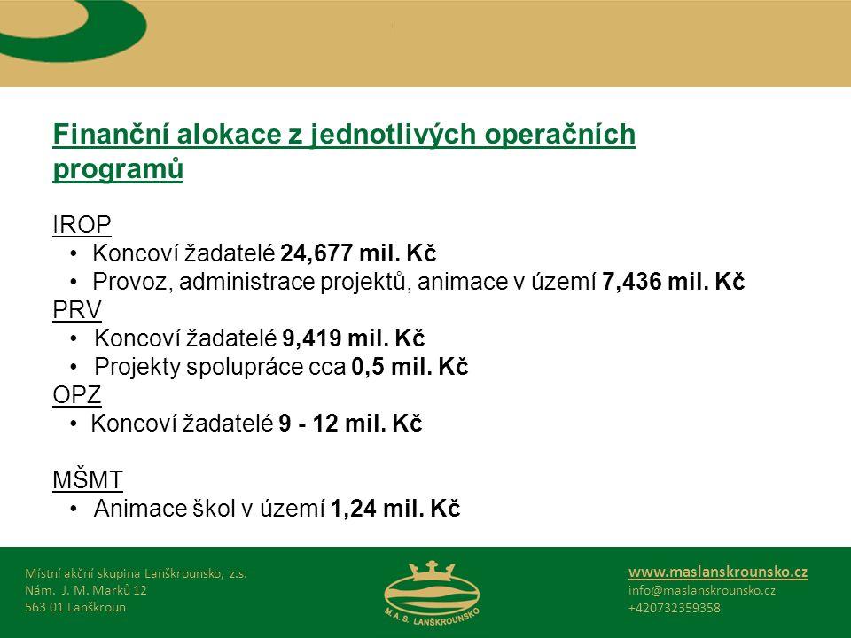 Financování projektů koncových žadatelů Místní akční skupina Lanškrounsko, z.s.