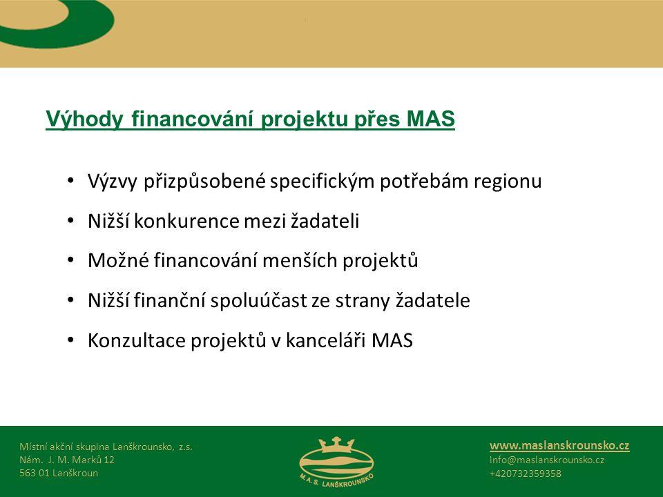 Podporované oblasti v jednotlivých operačních programech Místní akční skupina Lanškrounsko, z.s.