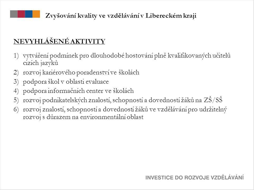 Zvyšování kvality ve vzdělávání v Libereckém kraji NEVYHLÁŠENÉ AKTIVITY 1) vytváření podmínek pro dlouhodobé hostování plně kvalifikovaných učitelů cizích jazyků 2) rozvoj kariérového poradenství ve školách 3) podpora škol v oblasti evaluace 4) podpora informačních center ve školách 5) rozvoj podnikatelských znalostí, schopností a dovedností žáků na ZŠ/SŠ 6) rozvoj znalostí, schopností a dovedností žáků ve vzdělávání pro udržitelný rozvoj s důrazem na environmentální oblast