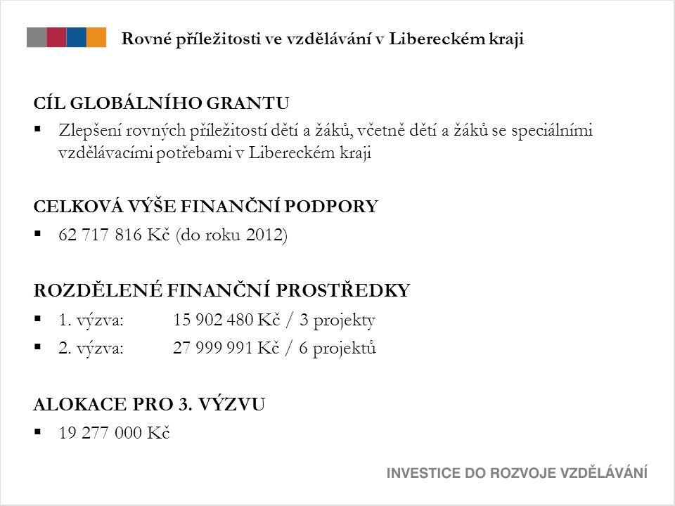 CÍL GLOBÁLNÍHO GRANTU  Zlepšení rovných příležitostí dětí a žáků, včetně dětí a žáků se speciálními vzdělávacími potřebami v Libereckém kraji CELKOVÁ VÝŠE FINANČNÍ PODPORY  62 717 816 Kč (do roku 2012) ROZDĚLENÉ FINANČNÍ PROSTŘEDKY  1.