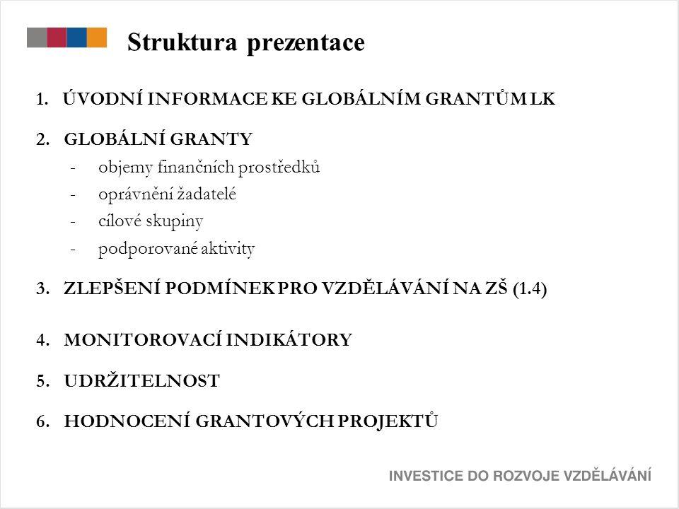 Struktura prezentace 1. ÚVODNÍ INFORMACE KE GLOBÁLNÍM GRANTŮM LK 2. GLOBÁLNÍ GRANTY -objemy finančních prostředků -oprávnění žadatelé -cílové skupiny