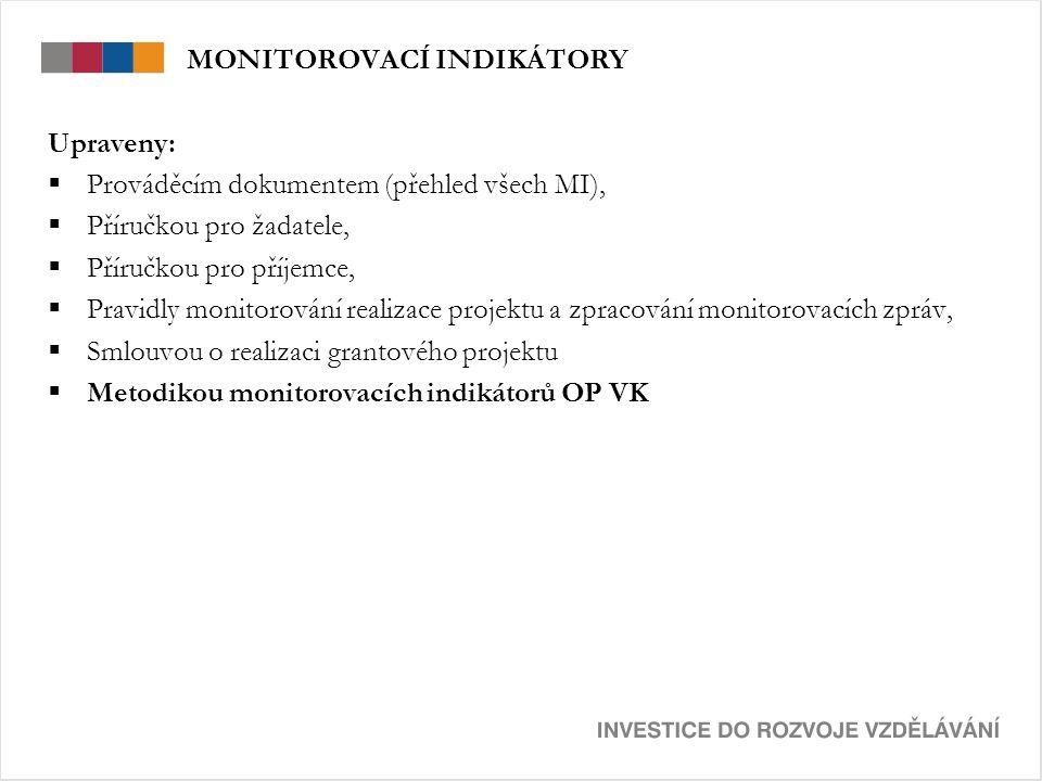 Upraveny:  Prováděcím dokumentem (přehled všech MI),  Příručkou pro žadatele,  Příručkou pro příjemce,  Pravidly monitorování realizace projektu a zpracování monitorovacích zpráv,  Smlouvou o realizaci grantového projektu  Metodikou monitorovacích indikátorů OP VK
