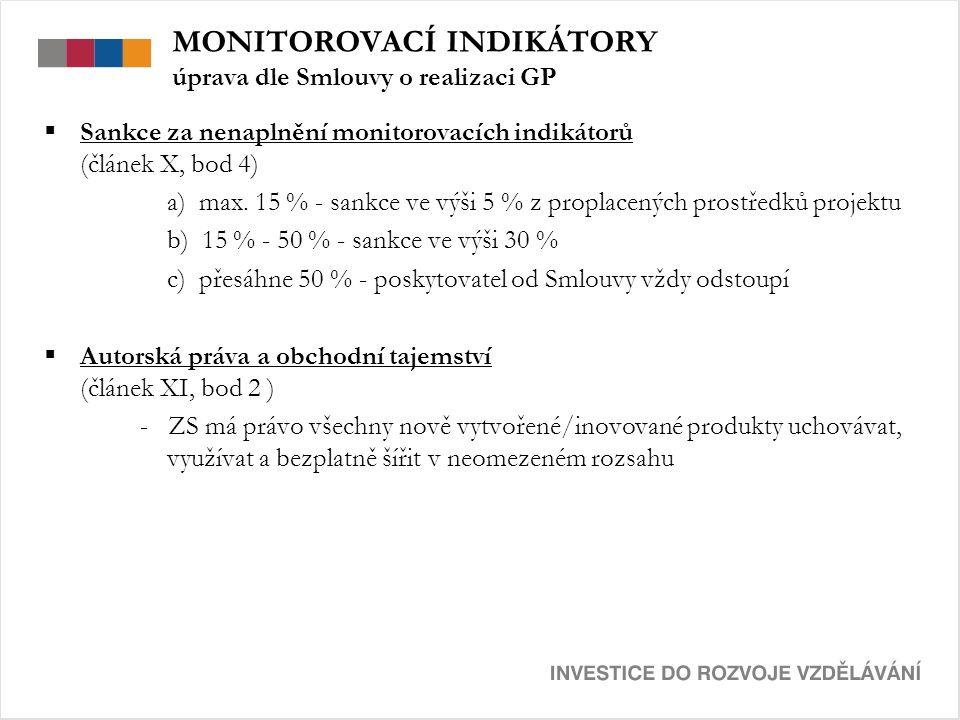 MONITOROVACÍ INDIKÁTORY úprava dle Smlouvy o realizaci GP  Sankce za nenaplnění monitorovacích indikátorů (článek X, bod 4) a) max. 15 % - sankce ve
