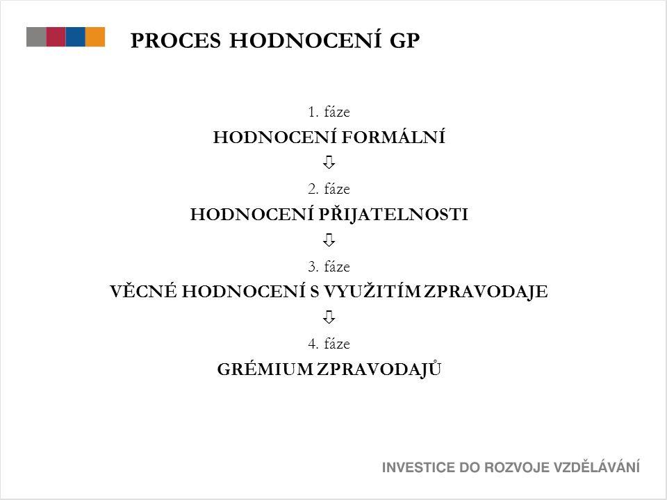 PROCES HODNOCENÍ GP 1. fáze HODNOCENÍ FORMÁLNÍ  2. fáze HODNOCENÍ PŘIJATELNOSTI  3. fáze VĚCNÉ HODNOCENÍ S VYUŽITÍM ZPRAVODAJE  4. fáze GRÉMIUM ZPR