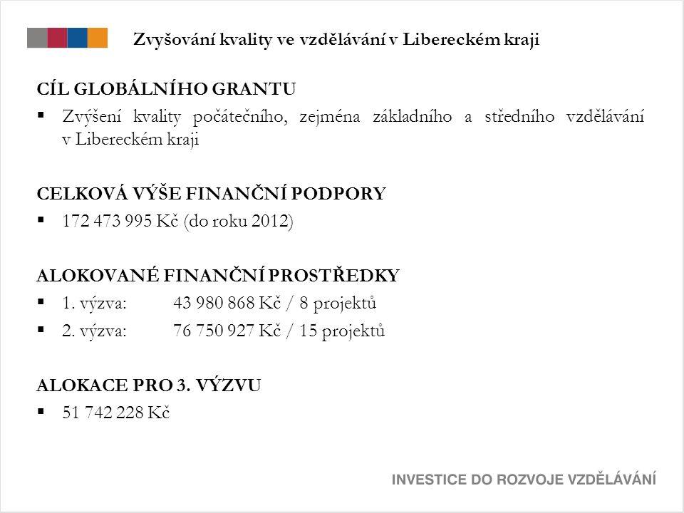 CÍL GLOBÁLNÍHO GRANTU  Zvýšení kvality počátečního, zejména základního a středního vzdělávání v Libereckém kraji CELKOVÁ VÝŠE FINANČNÍ PODPORY  172 473 995 Kč (do roku 2012) ALOKOVANÉ FINANČNÍ PROSTŘEDKY  1.