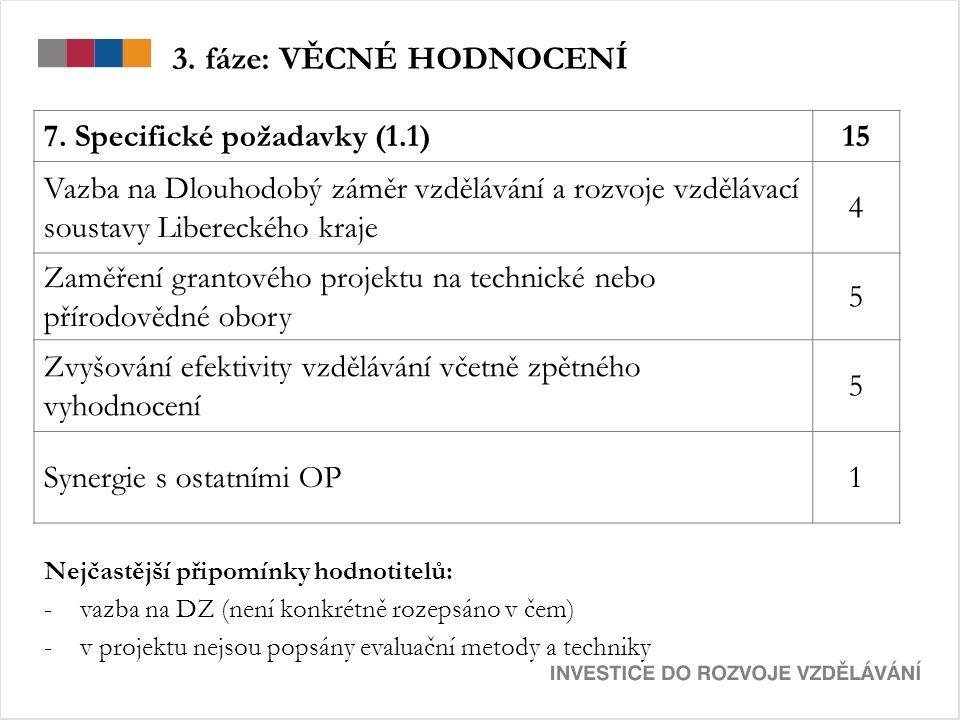 3. fáze: VĚCNÉ HODNOCENÍ 7. Specifické požadavky (1.1)15 Vazba na Dlouhodobý záměr vzdělávání a rozvoje vzdělávací soustavy Libereckého kraje 4 Zaměře