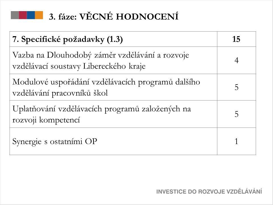 3. fáze: VĚCNÉ HODNOCENÍ 7. Specifické požadavky (1.3)15 Vazba na Dlouhodobý záměr vzdělávání a rozvoje vzdělávací soustavy Libereckého kraje 4 Modulo