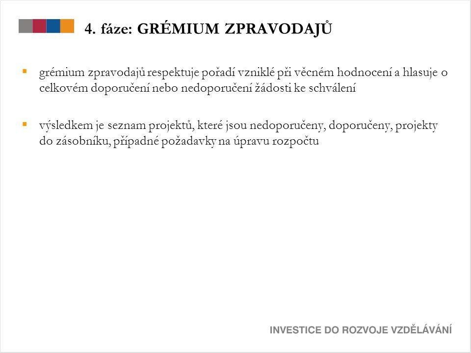 4. fáze: GRÉMIUM ZPRAVODAJŮ  grémium zpravodajů respektuje pořadí vzniklé při věcném hodnocení a hlasuje o celkovém doporučení nebo nedoporučení žádo
