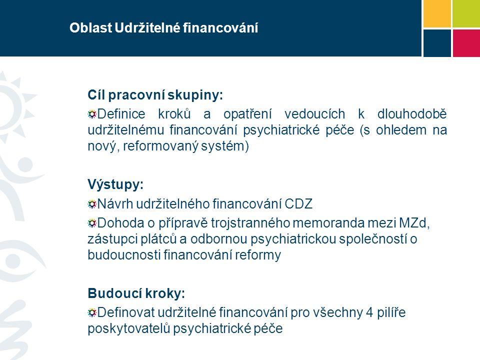 Oblast Udržitelné financování Cíl pracovní skupiny: Definice kroků a opatření vedoucích k dlouhodobě udržitelnému financování psychiatrické péče (s ohledem na nový, reformovaný systém) Výstupy: Návrh udržitelného financování CDZ Dohoda o přípravě trojstranného memoranda mezi MZd, zástupci plátců a odbornou psychiatrickou společností o budoucnosti financování reformy Budoucí kroky: Definovat udržitelné financování pro všechny 4 pilíře poskytovatelů psychiatrické péče