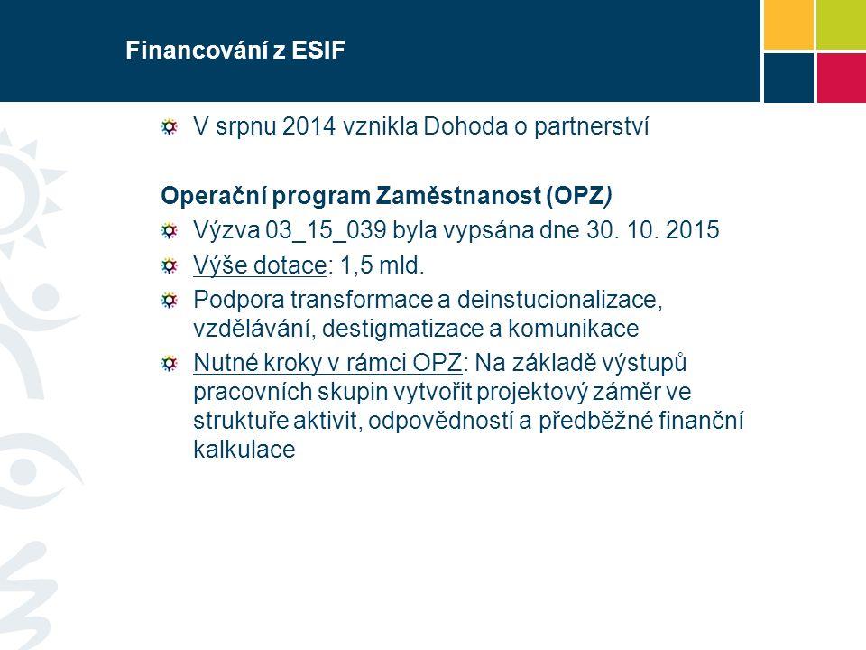 Financování z ESIF V srpnu 2014 vznikla Dohoda o partnerství Operační program Zaměstnanost (OPZ) Výzva 03_15_039 byla vypsána dne 30.