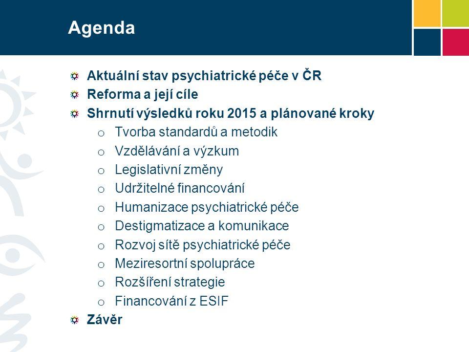 Agenda Aktuální stav psychiatrické péče v ČR Reforma a její cíle Shrnutí výsledků roku 2015 a plánované kroky o Tvorba standardů a metodik o Vzdělávání a výzkum o Legislativní změny o Udržitelné financování o Humanizace psychiatrické péče o Destigmatizace a komunikace o Rozvoj sítě psychiatrické péče o Meziresortní spolupráce o Rozšíření strategie o Financování z ESIF Závěr