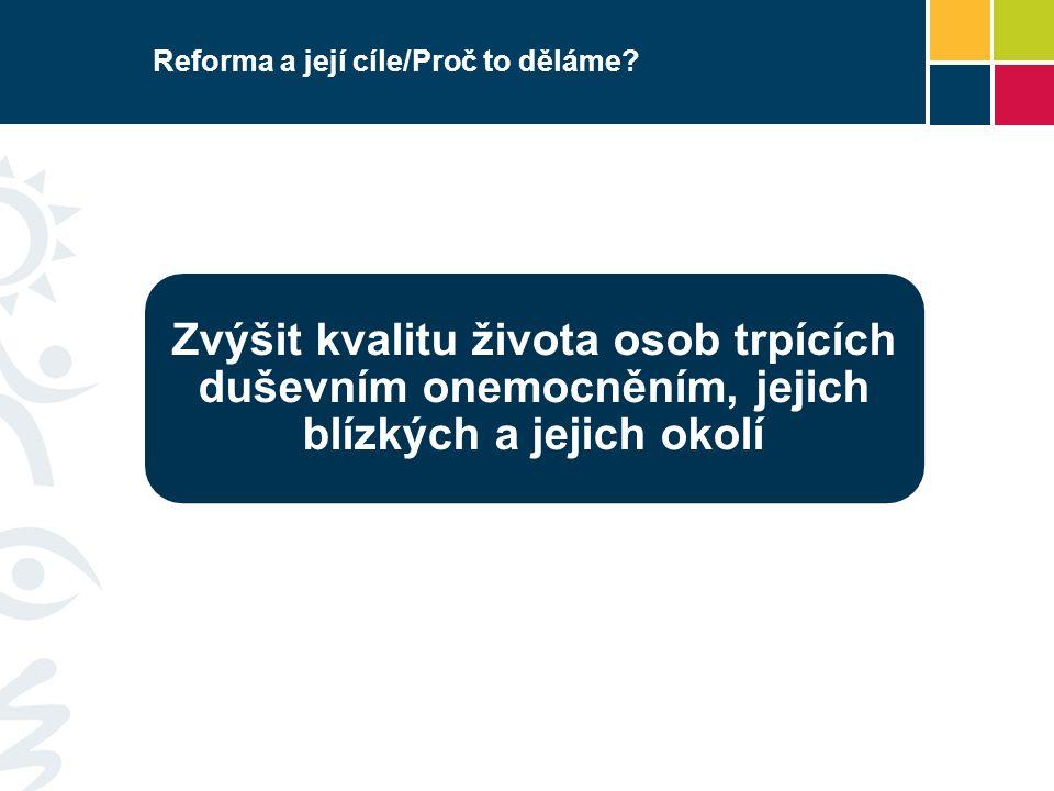 Reforma a její cíle/Proč to děláme.